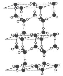 Abb. 1 Wasserstoffbrücken im Eis