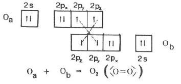 abb-3-schematische-darstellung-o2
