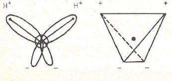 abb-5-dipolmodell-des-wassermolekuls